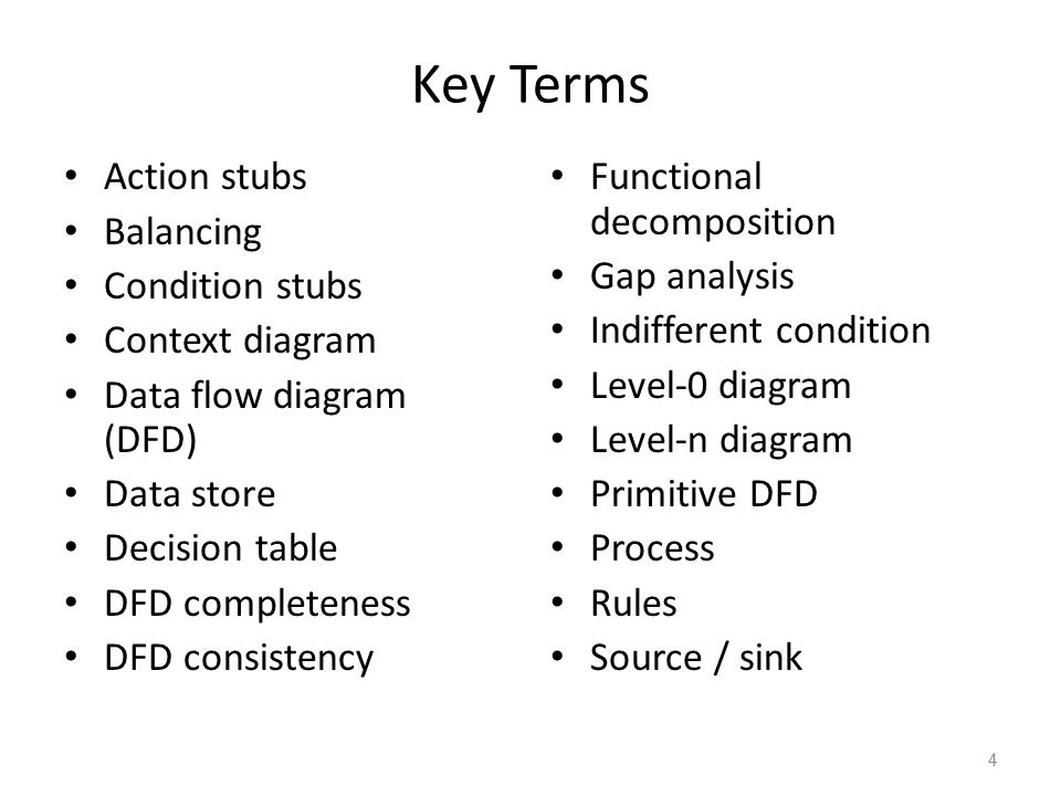 Chapter 7 structuring system process requirements ppt video online key terms action stubs balancing condition stubs context diagram ccuart Images
