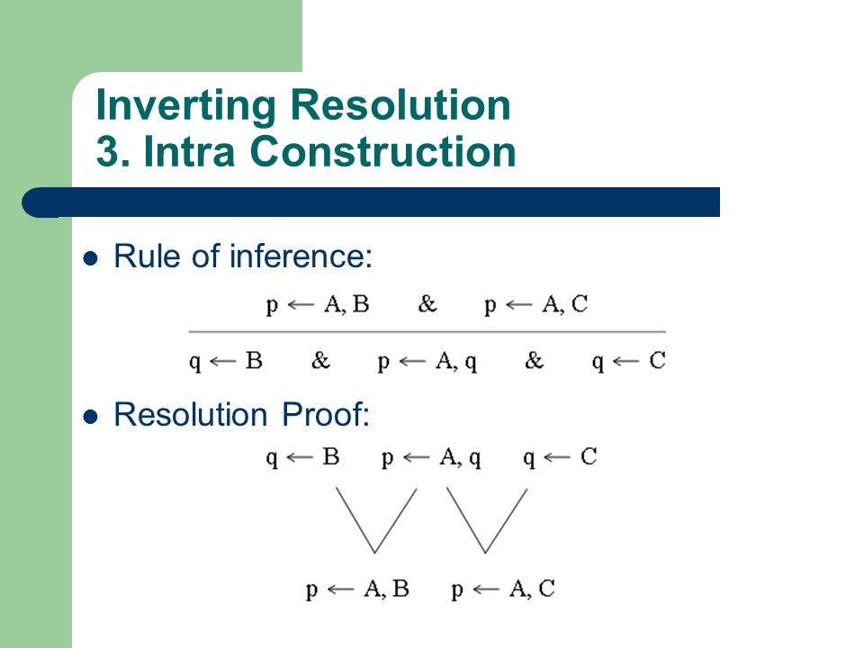 Inverting Resolution 3. Intra Construction