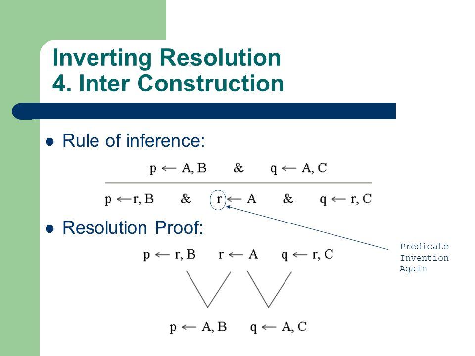 Inverting Resolution 4. Inter Construction