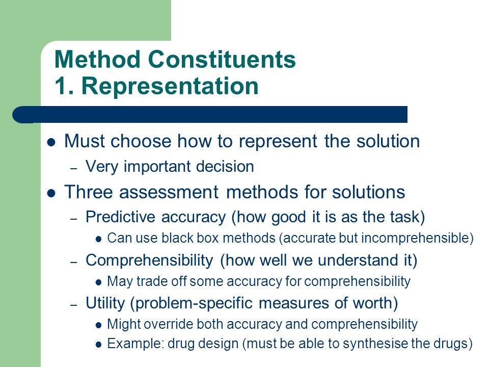 Method Constituents 1. Representation