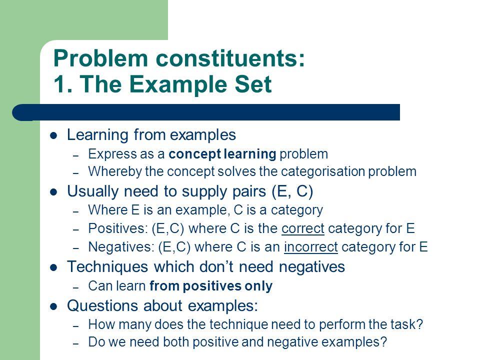 Problem constituents: 1. The Example Set