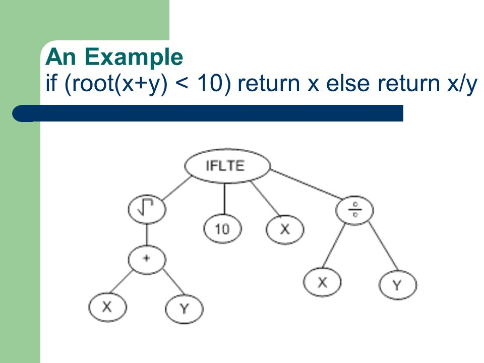 An Example if (root(x+y) < 10) return x else return x/y