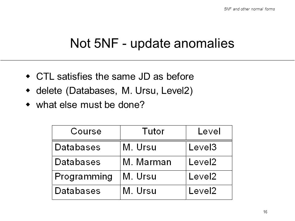 Not 5NF - update anomalies