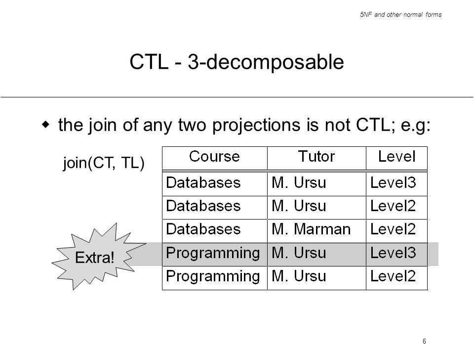 CTL - 3-decomposable the join of any two projections is not CTL; e.g: