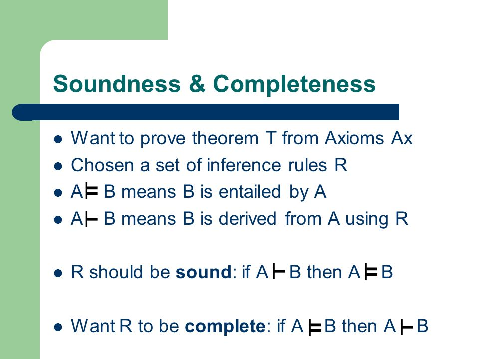 Soundness & Completeness