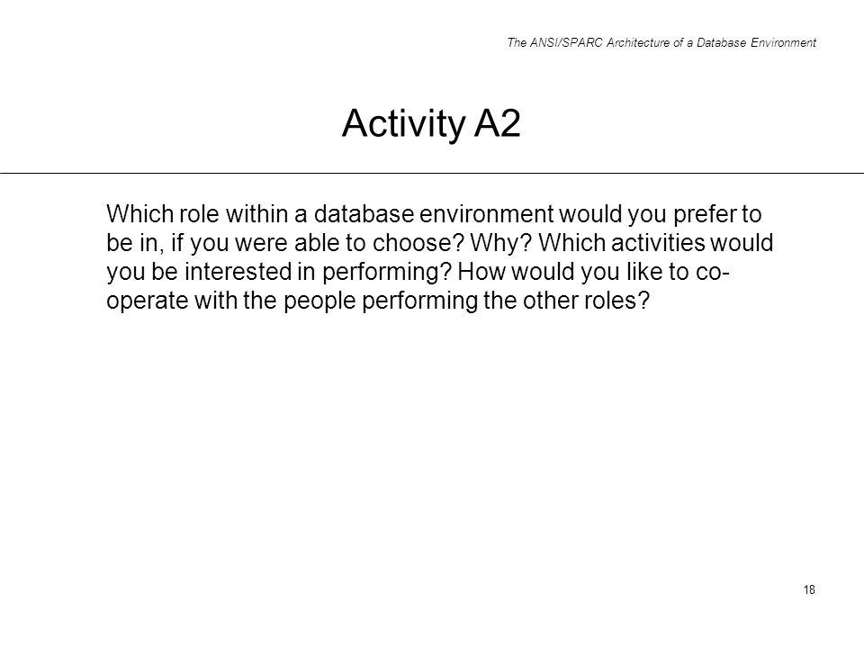 Activity A2