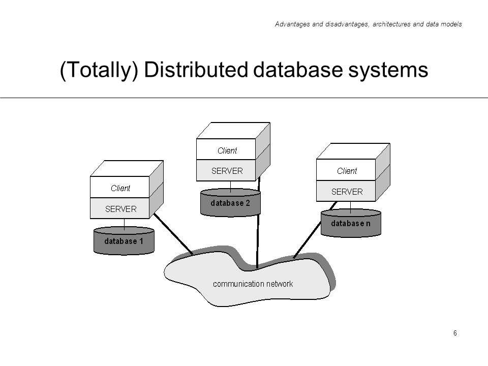 (Totally) Distributed database systems
