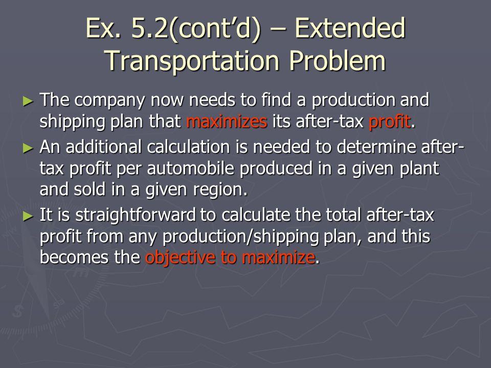 Ex. 5.2(cont'd) – Extended Transportation Problem