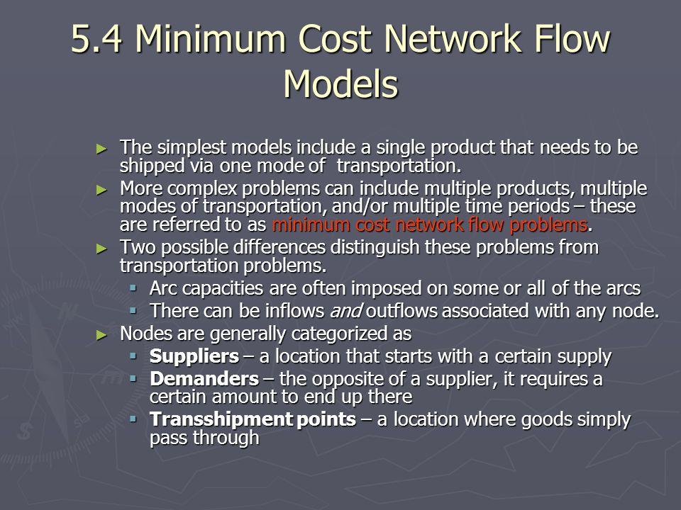 5.4 Minimum Cost Network Flow Models