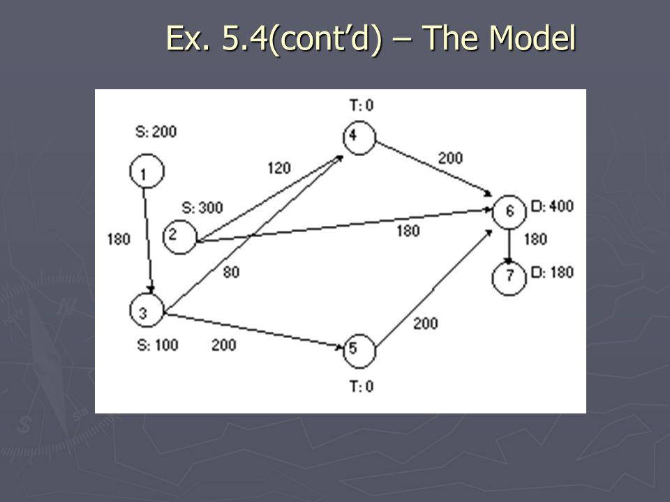 Ex. 5.4(cont'd) – The Model