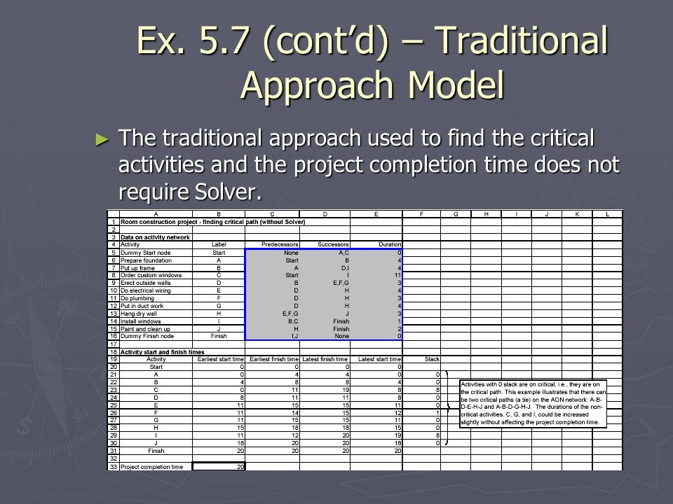 Ex. 5.7 (cont'd) – Traditional Approach Model