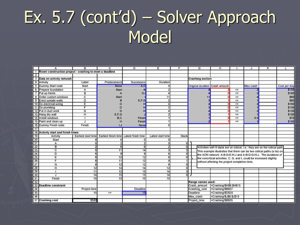 Ex. 5.7 (cont'd) – Solver Approach Model