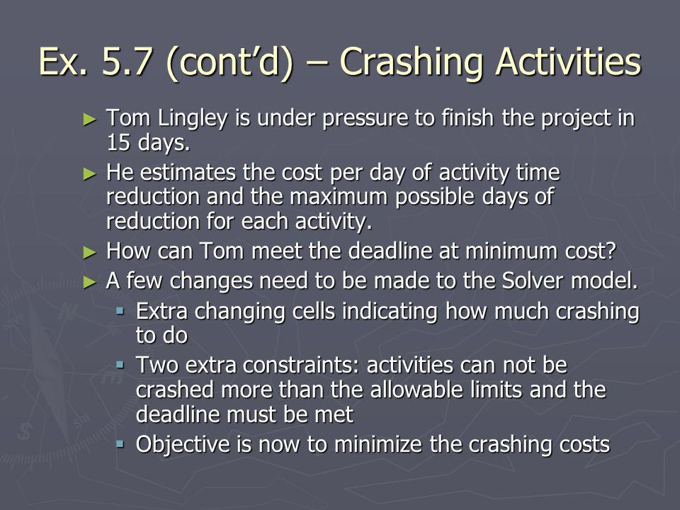 Ex. 5.7 (cont'd) – Crashing Activities