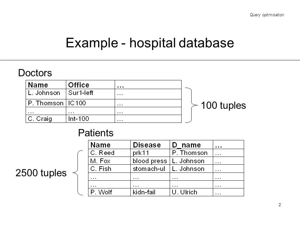 Example - hospital database