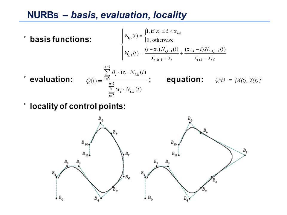 NURBs – basis, evaluation, locality