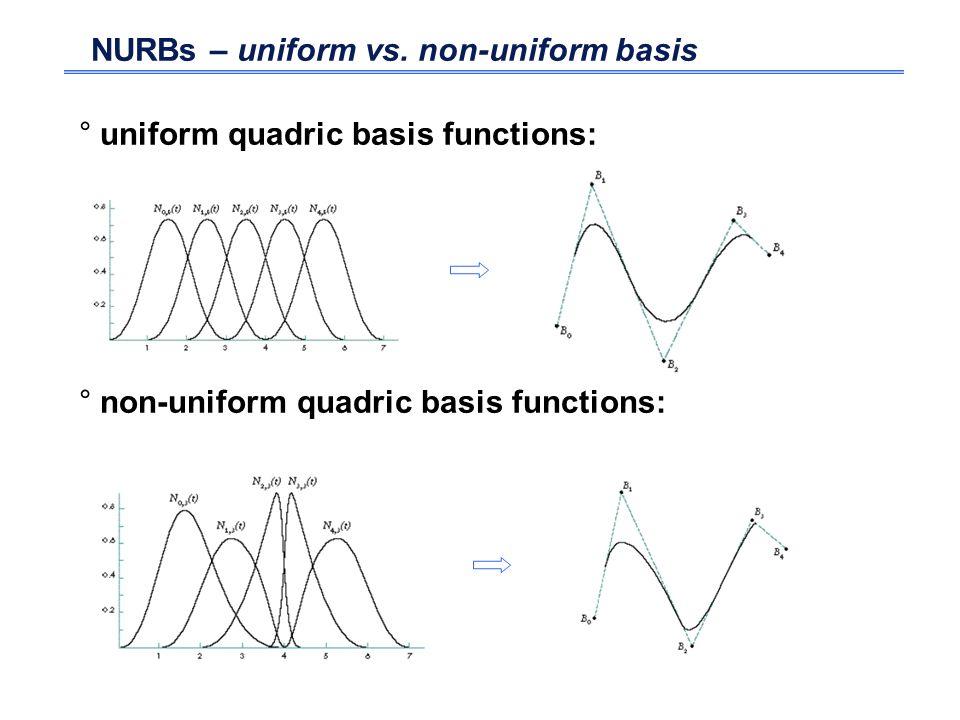 NURBs – uniform vs. non-uniform basis