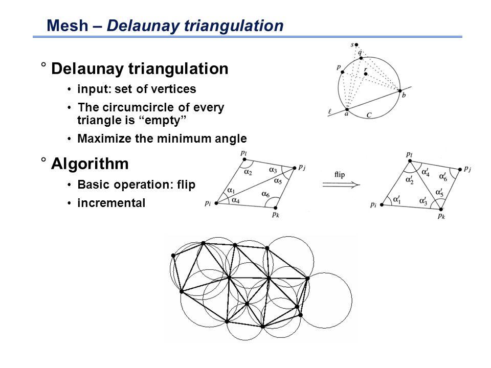 Mesh – Delaunay triangulation