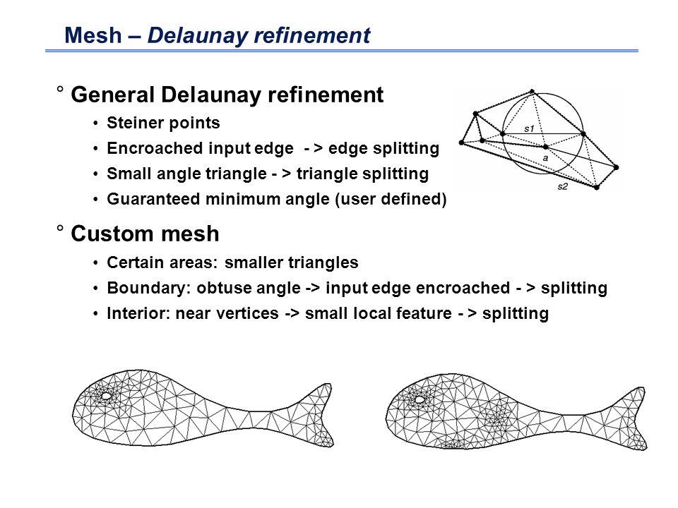 Mesh – Delaunay refinement