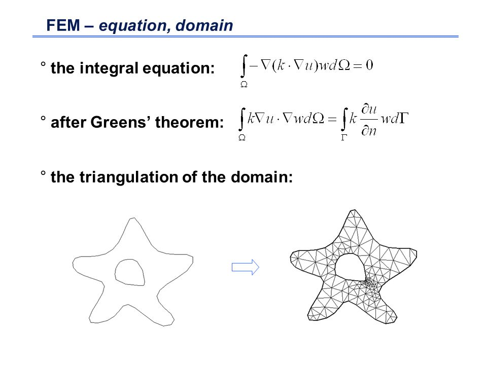 FEM – equation, domain the integral equation: after Greens' theorem: the triangulation of the domain: