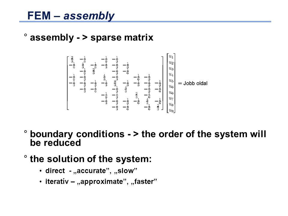 FEM – assembly assembly - > sparse matrix