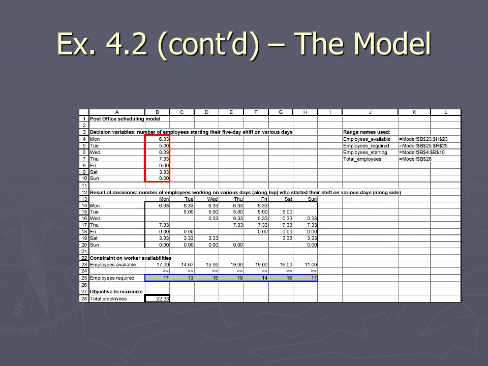 Ex. 4.2 (cont'd) – The Model