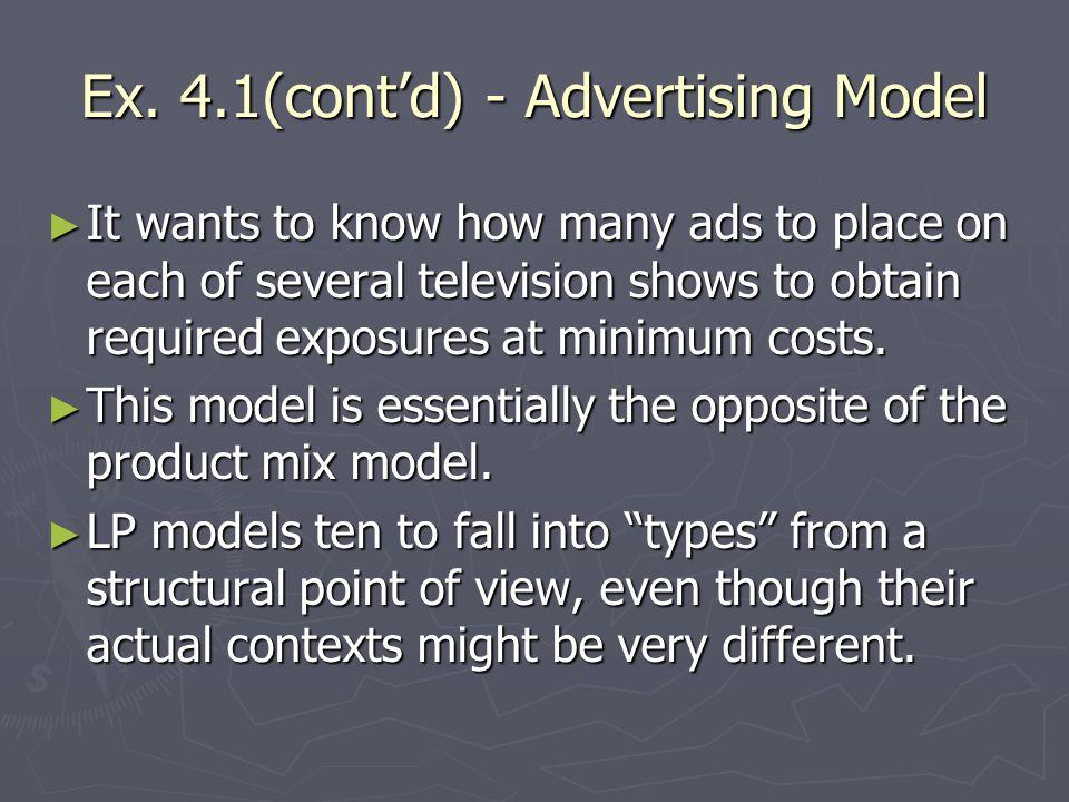 Ex. 4.1(cont'd) - Advertising Model