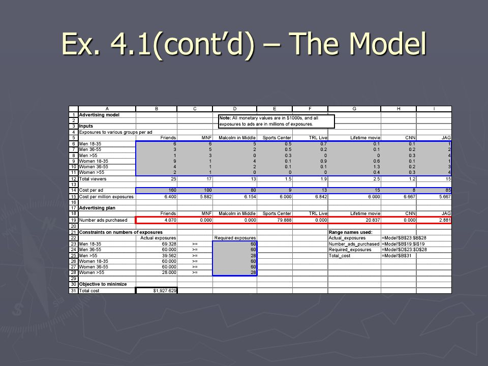 Ex. 4.1(cont'd) – The Model
