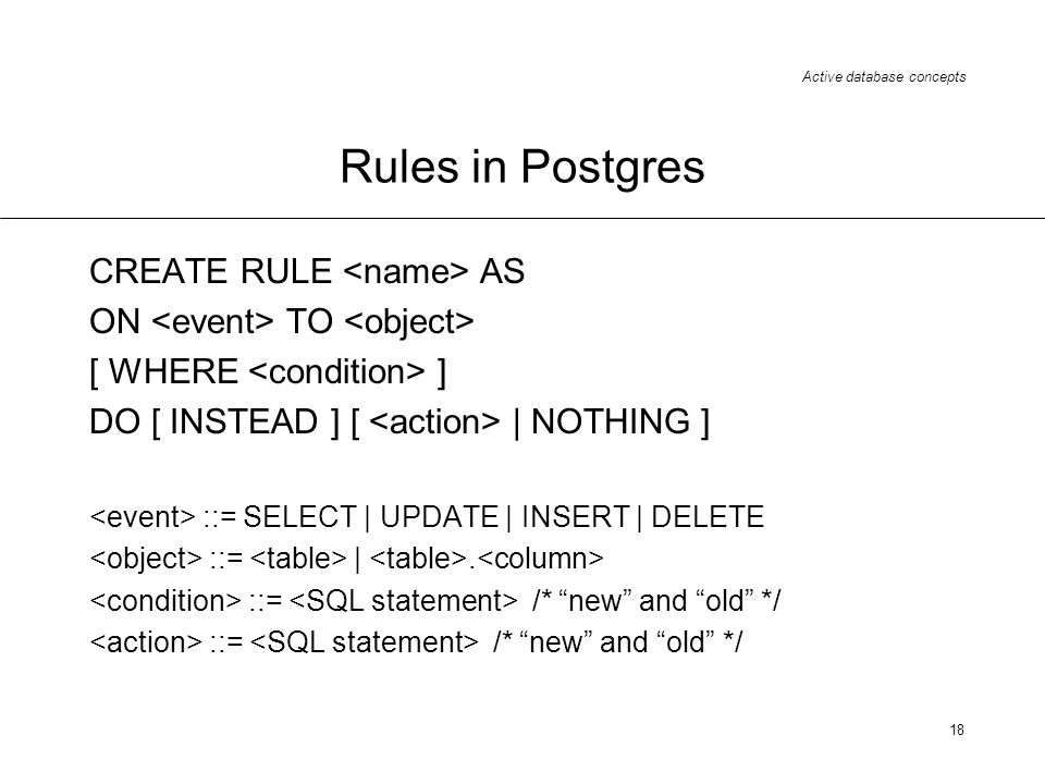 Rules in Postgres CREATE RULE <name> AS