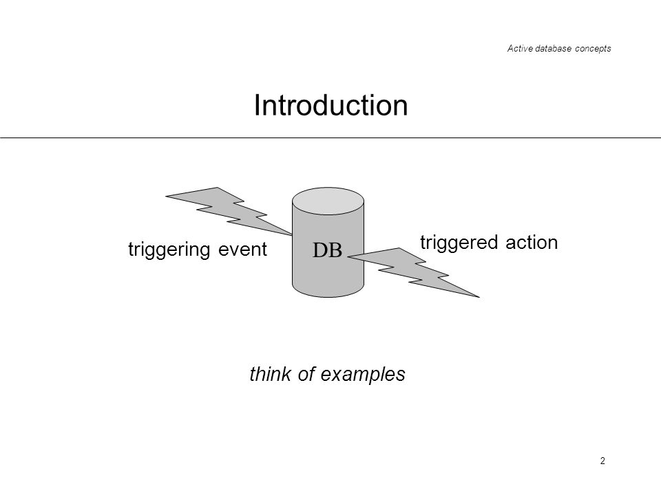 Introduction DB triggered action triggering event think of examples