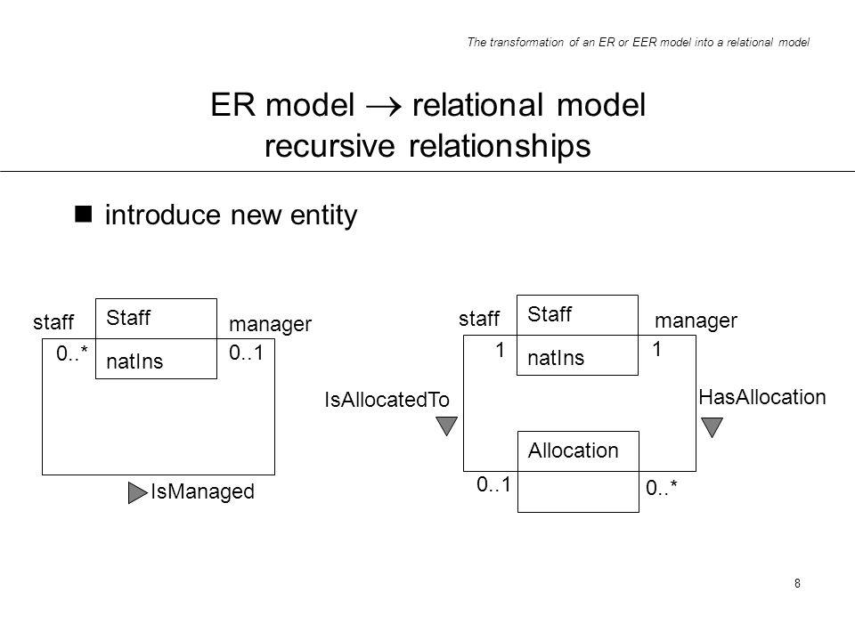 ER model  relational model recursive relationships