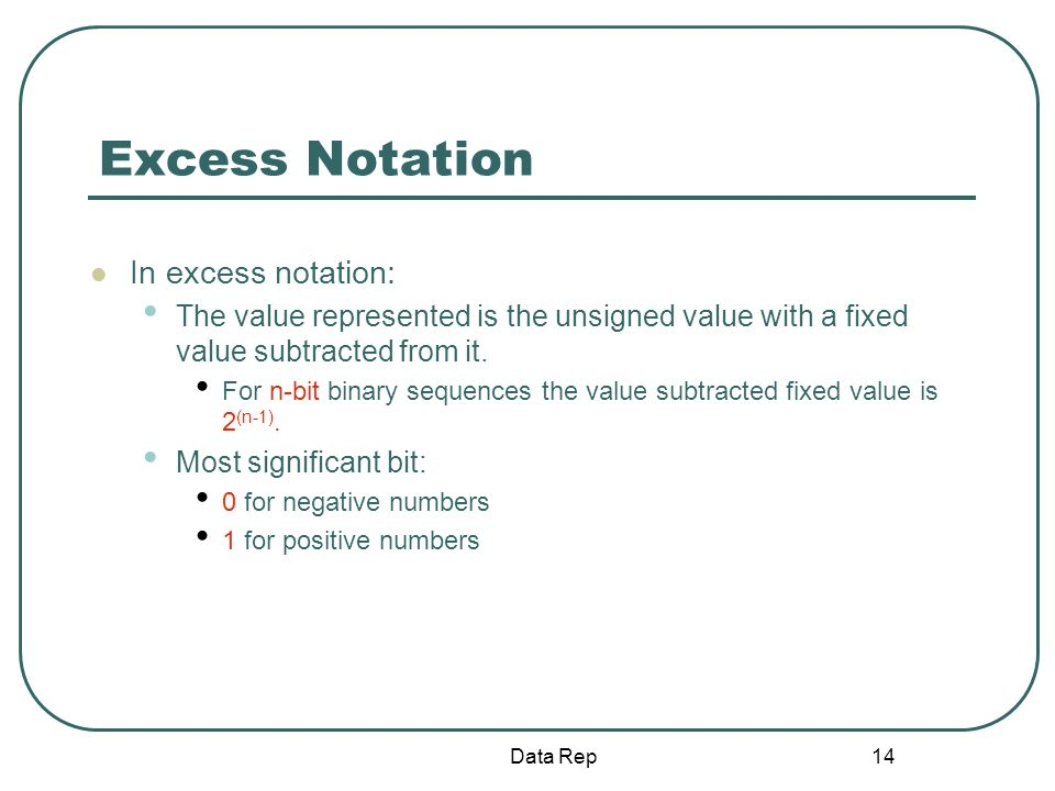 Excess Notation In excess notation: