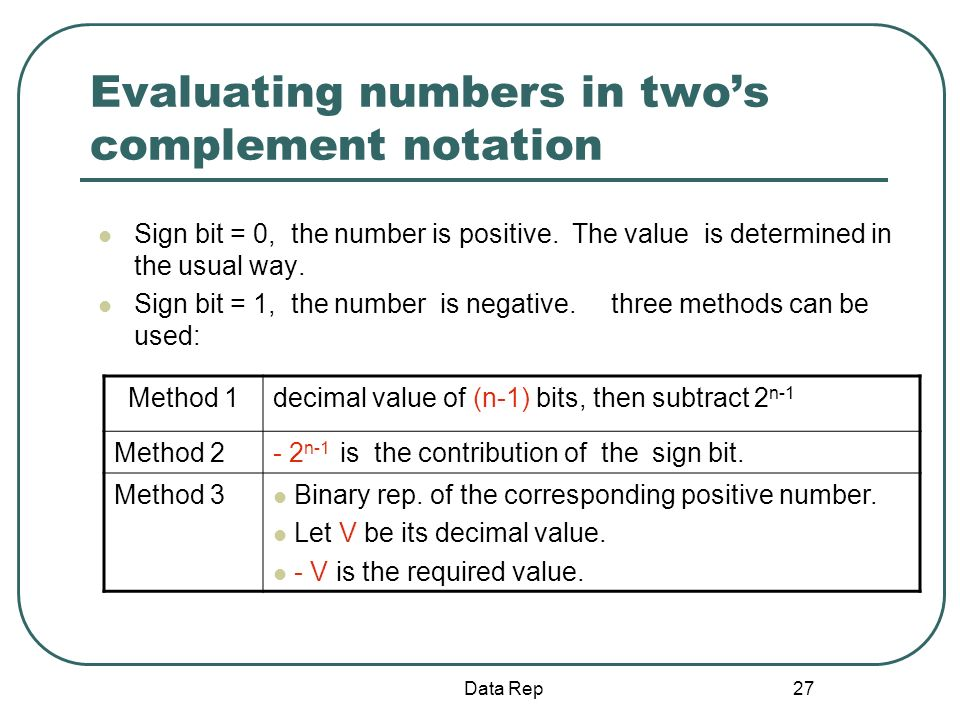 Evaluating numbers in two's complement notation