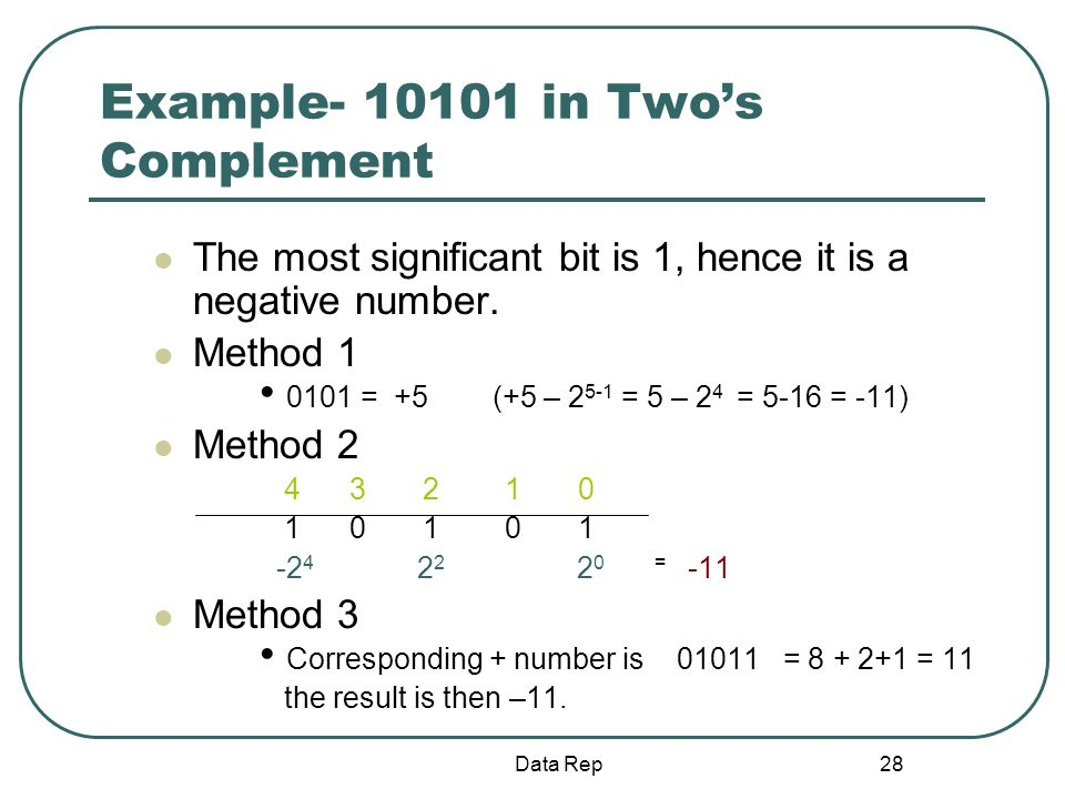 Example- 10101 in Two's Complement