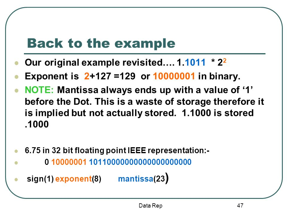 Back to the example Our original example revisited…. 1.1011 * 22