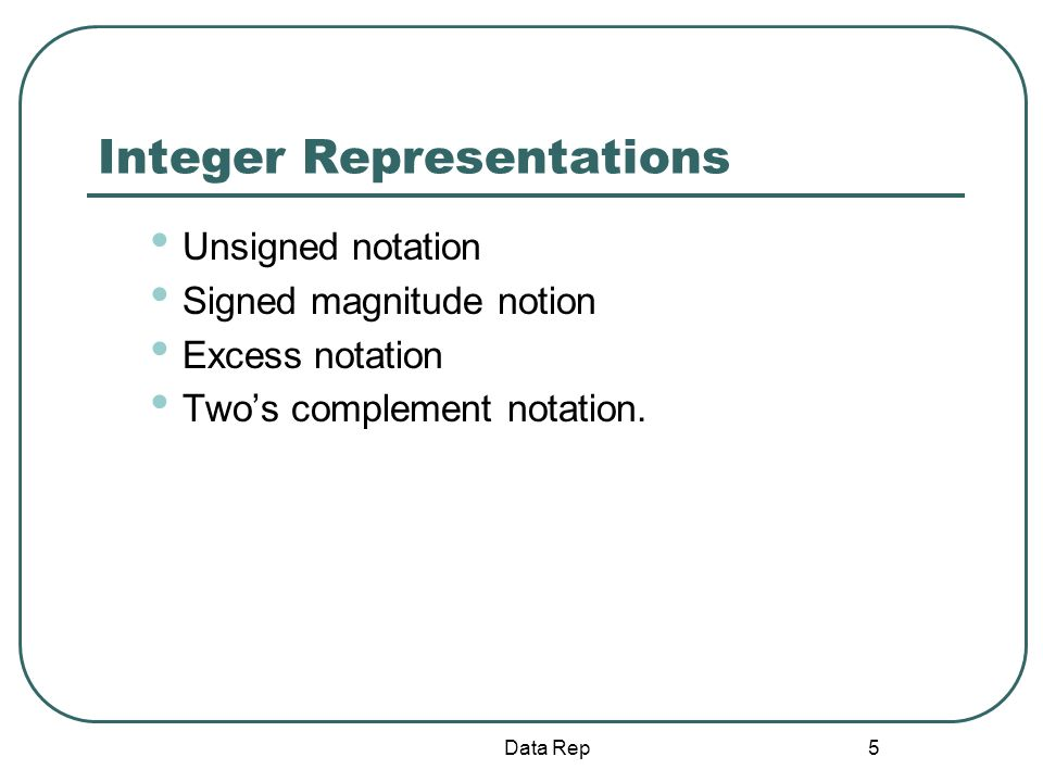 Integer Representations