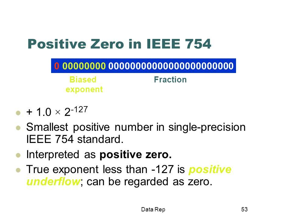 Positive Zero in IEEE 754 + 1.0 × 2-127