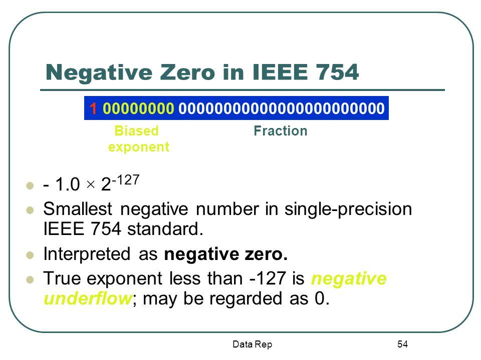 Negative Zero in IEEE 754 - 1.0 × 2-127