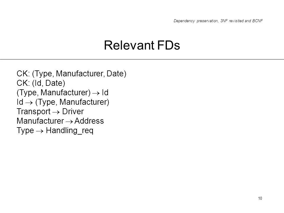 Relevant FDs CK: (Type, Manufacturer, Date) CK: (Id, Date)