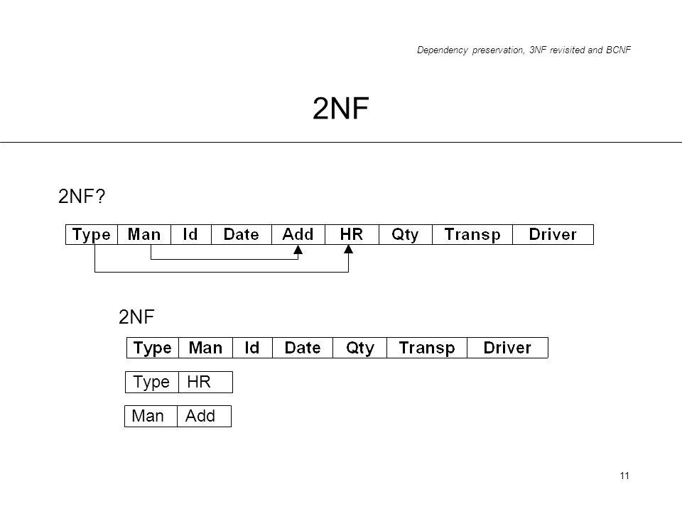 2NF 2NF 2NF Type HR Man Add