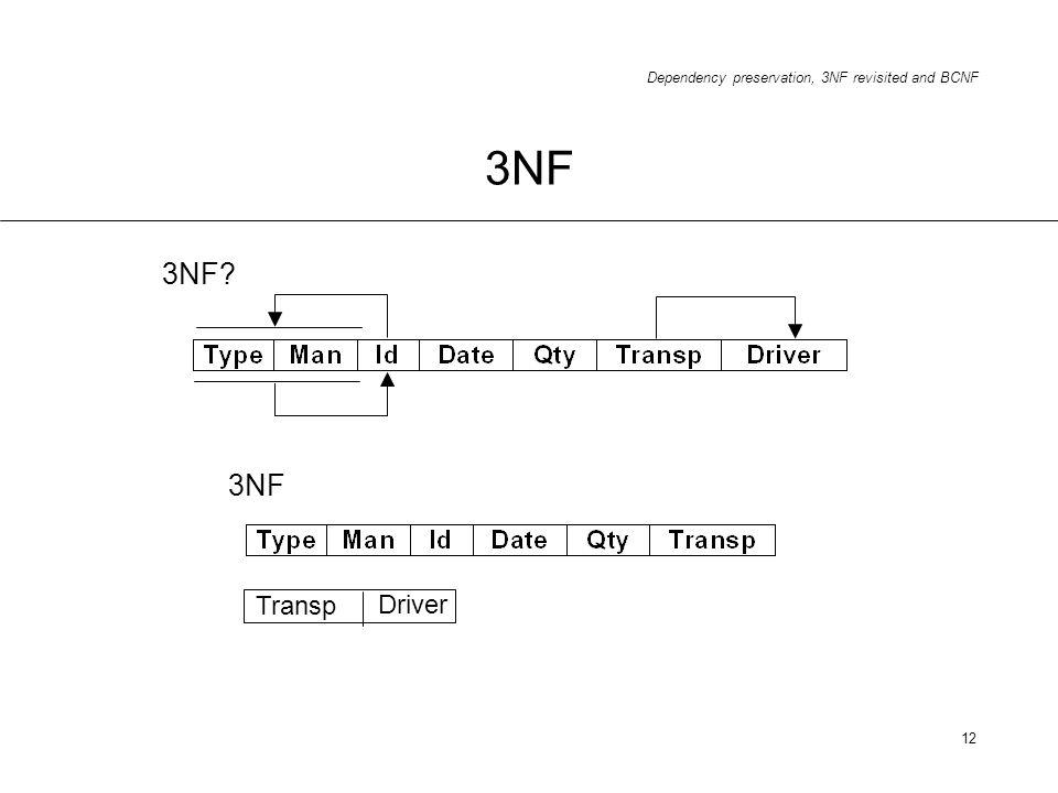 3NF 3NF 3NF Transp Driver