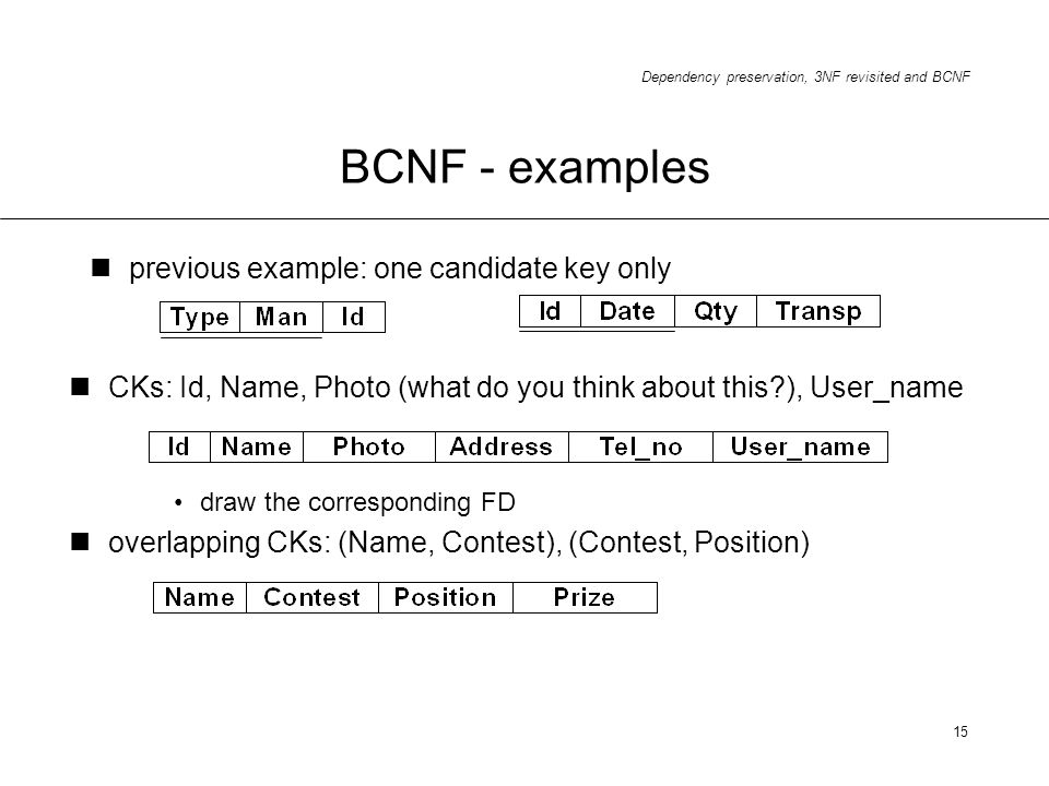 BCNF - examples previous example: one candidate key only