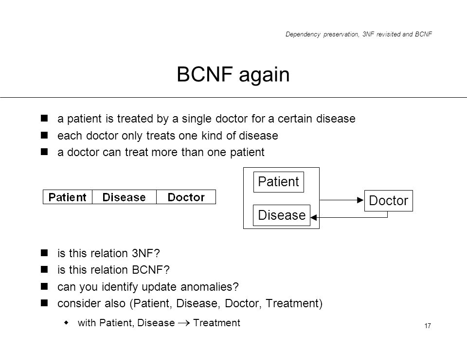 BCNF again Patient Doctor Disease