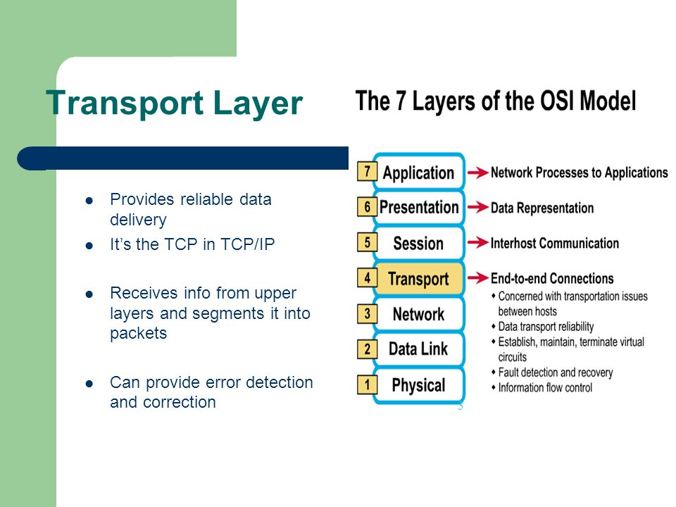 Transport Layer 3 Provides reliable data delivery