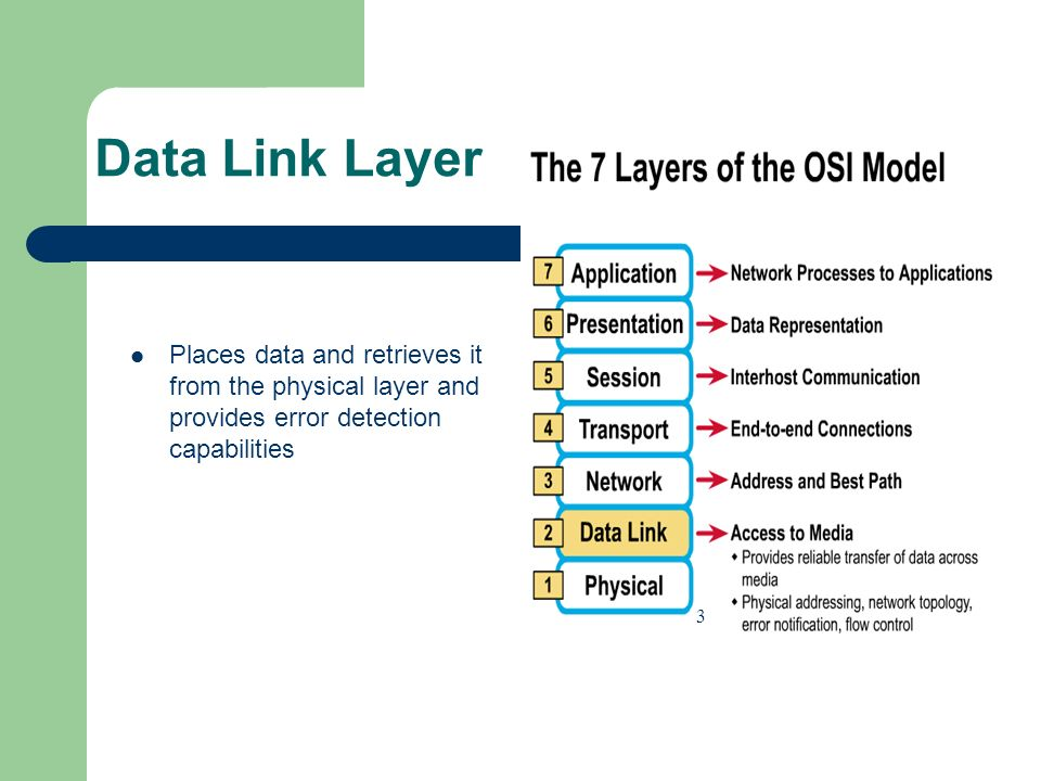 Data Link Layer Places data and retrieves it from the physical layer and provides error detection capabilities.