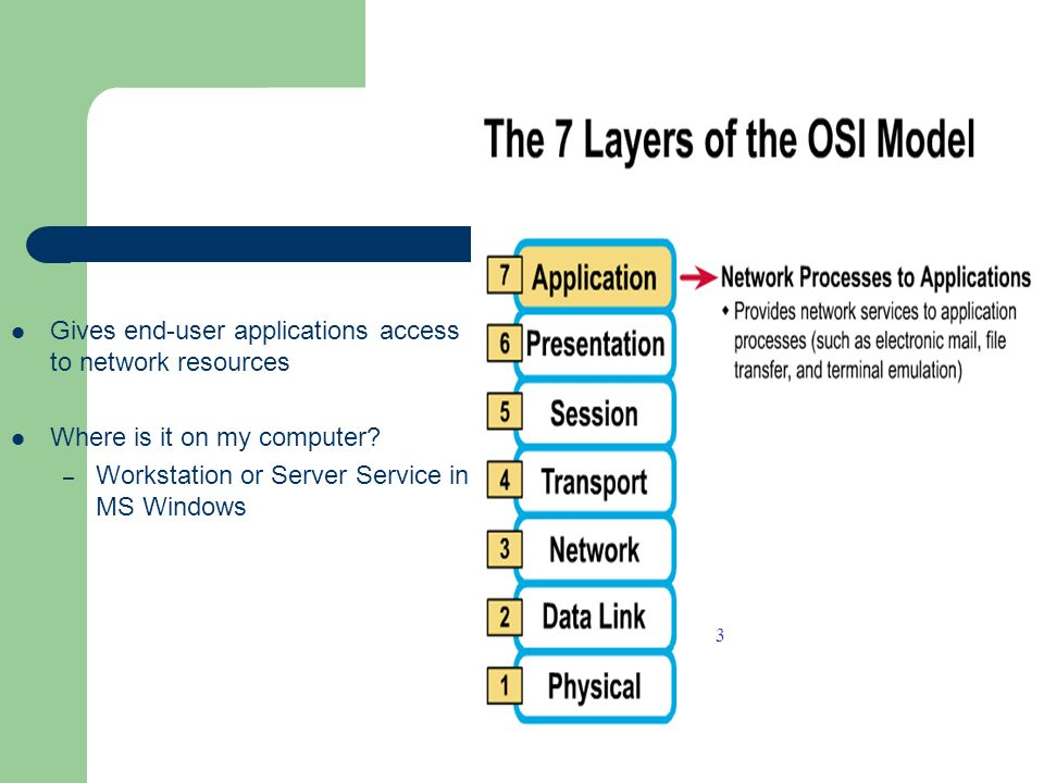3 Gives end-user applications access to network resources