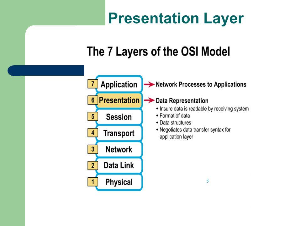 Presentation Layer 3