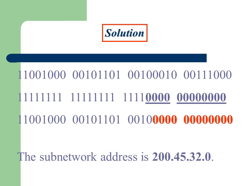The subnetwork address is 200.45.32.0.