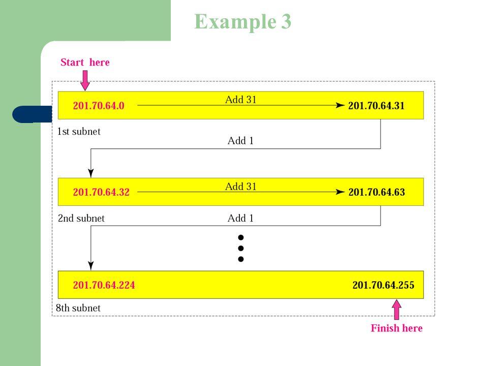 Figure 5-8 Example 3