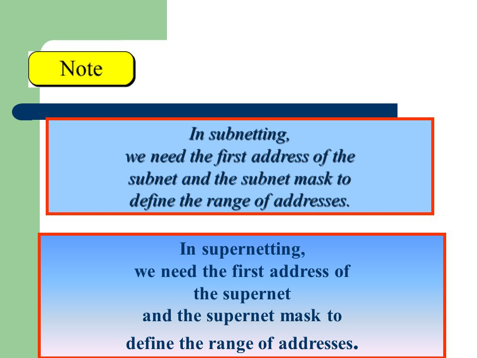 In subnetting, we need the first address of the subnet and the subnet mask to define the range of addresses.