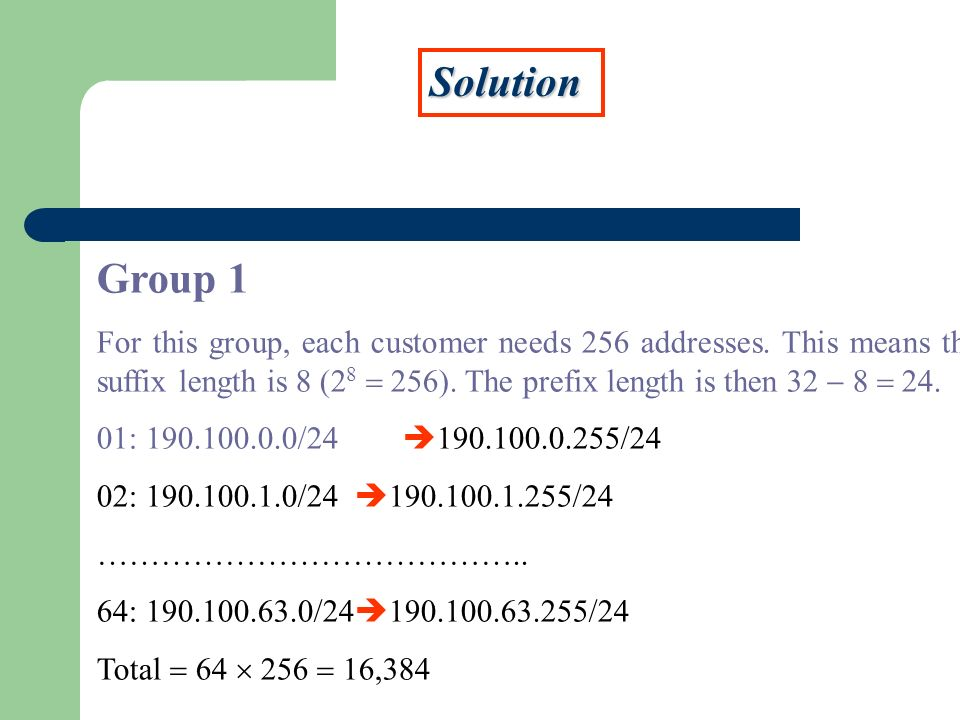 SolutionGroup 1.